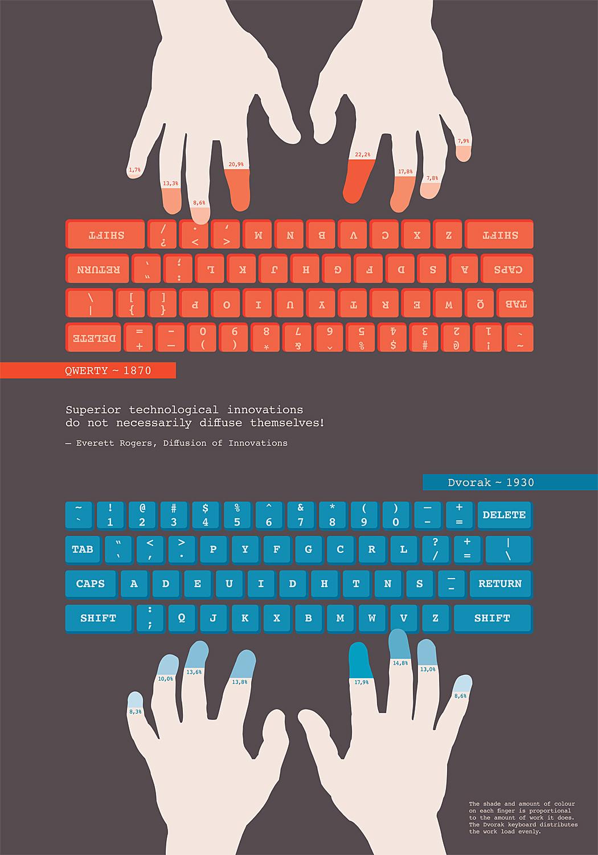 Volonte_tastaturen